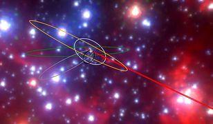 Orbity sześciu nieznanych obiektów zbliżających się do supermasywnej czarnej dziury w centrum Drogi Mlecznej