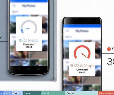 Sieć 5G od Qualcomm przeszła testy. Ta prędkość nie mieści się w głowie