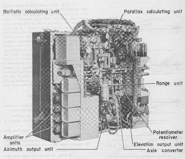Przekrój komputera 2CH1C1.