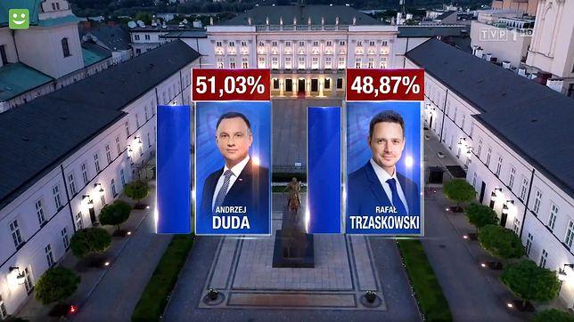 """Wyniki drugiej tury wyborów prezydenckich wg """"Wiadomości"""""""