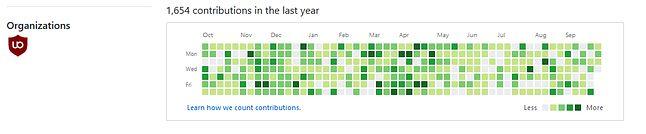 uBlock jest aktywnie rozwijanym projektem