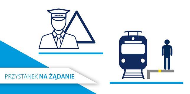 Koleje Śląskie wprowadzają przystanki na żądanie