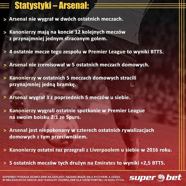 Arsenal vs Liverpool – wielki powrót na boiska Premier League!