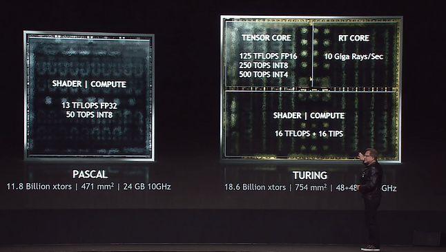 60 proc. większy chip RTX-a 2080 Ti robi różnicę także w cenie. Źródło: Reddit