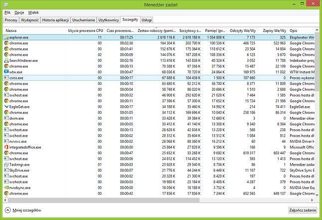 Explorer.exe zajmujący 2,6 GB - takie coś tylko w Windows 8