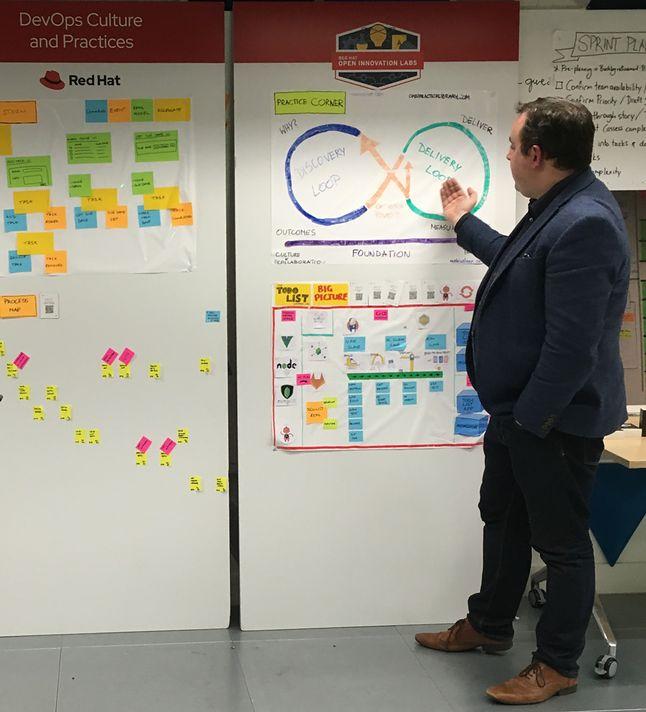 Red Hat Open Innovation Labs (fot. Kamil Dudek)