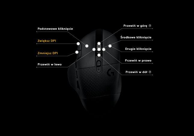 Standardowy układ przycisków możemy zmienić lub dodać własny zestaw