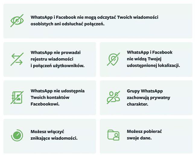 WhatsApp walczy o użytkowników