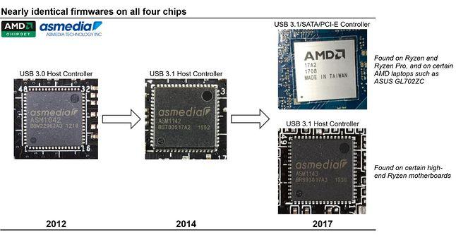 Kontrolery ASMedia były długo na płytach Inteli: czemu wtedy nie ostrzeżono przed Chimerą?