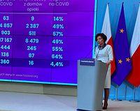 Minister Marlena Maląg zdradziła, co znajdzie się w nowelizacji Kodeksu pracy