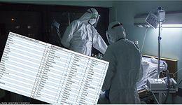 Lekarze z zagranicy. Pracuje ich w Polsce ponad 1,5 tys. Kolejnych rząd ściąga w trybie uproszczonym