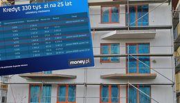 Kredytobiorcy dostaną po kieszeniach. Tak będą rosły raty