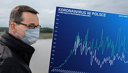 """Koronawirus w Polsce wciąż jest. Premier mówi o """"odwrocie wirusa"""", ale wyniki jeszcze tego nie pokazują"""