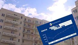 Mieszkania się kurczą, za to ceny gwałtownie rosną [Raport money.pl i RynekPierwotny.pl]
