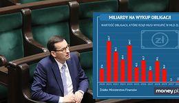 """Budżet bez deficytu. Dlaczego PiS tak o to walczy? Wszystko przez """"klątwę Tuska"""""""