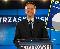 Rafał Trzaskowski zapowiada koniec polityki w TVP. Sprawdziliśmy, ile może zyskać budżet