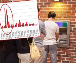 Rekordowe wypłaty gotówki z banków. NBP pokazał, jak to wyglądało w marcu