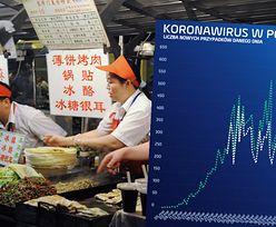 Koronawirus na targowisku w Pekinie. Wracają obostrzenia, świat znów wstrzymuje oddech