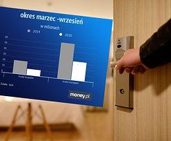 Koronawirus w Polsce. Przez pandemię branża straciła ponad 12 milionów klientów