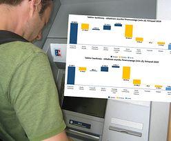 Koronakryzys. 18 banków na minusie, a reszta z połową zysków. Klienci sięgną głębiej do kieszeni