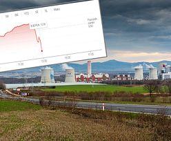 TSUE wzywa do wstrzymania wydobycia w Turowie. Kurs PGE zanurkował