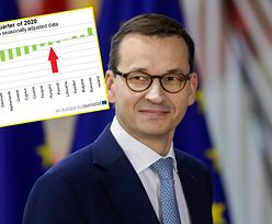 PKB Unii Europejskiej spadło mocniej niż w kryzysie sprzed dekady. Jak wypadła Polska?