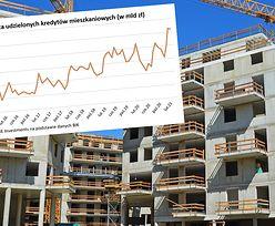 Planujesz kredyt hipoteczny? Urząd ostrzega przed wysokimi ratami