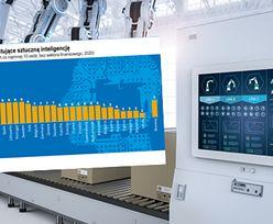 Sztuczna inteligencja w polskich firmach. Jesteśmy w ogonie UE