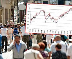 Nastroje konsumentów ciągle gorsze niż przed pandemią. Martwimy się o gospodarkę
