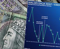 Waloryzacja rent i emerytur. Seniorzy zobaczą na własne oczy rekord dekady