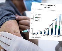 """Dostawa szczepionek przyspieszy. W lato """"silne odbicie"""" w strefie euro"""