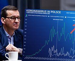 Koronawirus na Śląsku. Region bije rekordy zakażeń, choć... wcale nie ma najwięcej testów