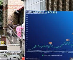 Koronawirus w Polsce. Jeden dzień i cała seria rekordów pobita