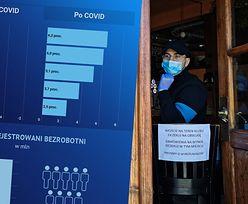 Pół roku z koronawirusem. Koszt epidemii odbija się na każdym kluczowym wskaźniku gospodarki