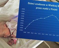 Polki chętniej rodzą na emigracji? W Wielkiej Brytanii przodują w rankingu