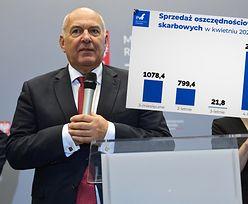 Rekordowa sprzedaż obligacji. W miesiąc wzrosła ponad dwukrotnie