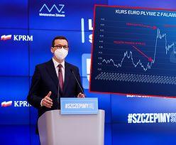 Lockdown szkodzi złotemu. Kurs euro trzeci raz na szczycie - najwyżej od 2009 roku