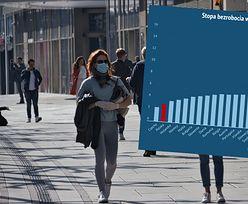 Bezrobocie w Polsce niższe o połowę od średniej unijnej. Dobre dane Eurostatu