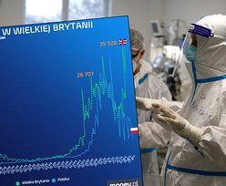 Mutacja koronawirusa już widoczna? Wielka Brytania z o wiele gorszymi wskaźnikami niż Włochy czy Niemcy