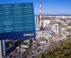 Najwięksi money.pl 2021. Zobacz 10 najbardziej zyskownych firm w Polsce