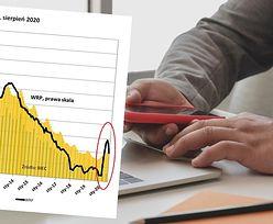 Rynek pracy otrząsnął się z szoku. Ale ofert na portalach nie przybywa