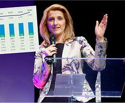 Kobiety we władzach spółek. Te statystyki i komentarze dają do myślenia