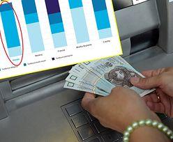 Polacy kochają gotówkę, a jak inwestują, to bezpiecznie. Na Zachodzie jest zupełnie inaczej