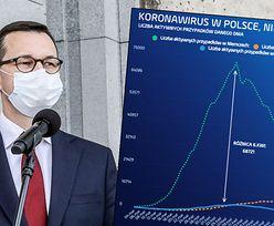 Koronawirus w Polsce i na świecie. Niemcy zdusili epidemię i mają statystyki niemal jak Polska