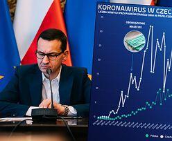 Koronawirus w Polsce i na świecie. Możemy zazdrościć Czechom, Niemcom i Austriakom