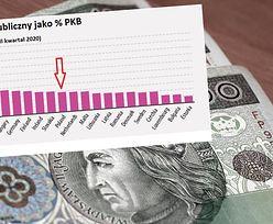 Kolejne miliardy długu. Za ile odpowiada pandemia?
