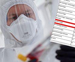 Koronawirus w Polsce. Kilkaset zakażeń dziennie, a na epidemiologię tylko 13 miejsc w kraju