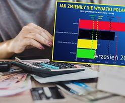 """""""Paragony grozy"""" będą normą. Rosną ceny i wydatki Polaków"""