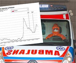 Koronawirus. Unijna instytucja: pandemia zwolniła, ale nie w Polsce