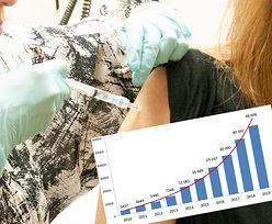 Szczepionka na Covid-19 najwcześniej za rok. Ale już mnożą się mity, niedopowiedzenia i fake newsy